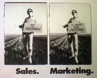 różnica sprzedaż a marketing